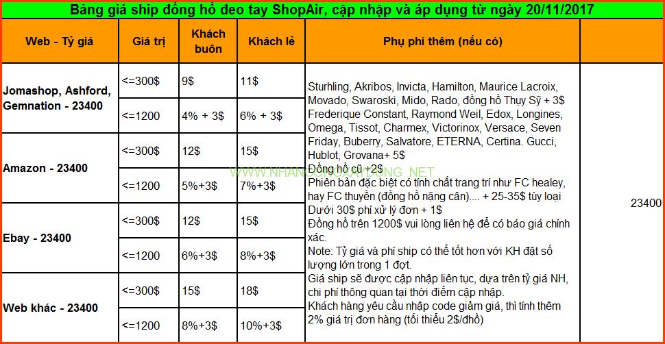 Bảng giá ship đồng hồ tại ShopAir.vn