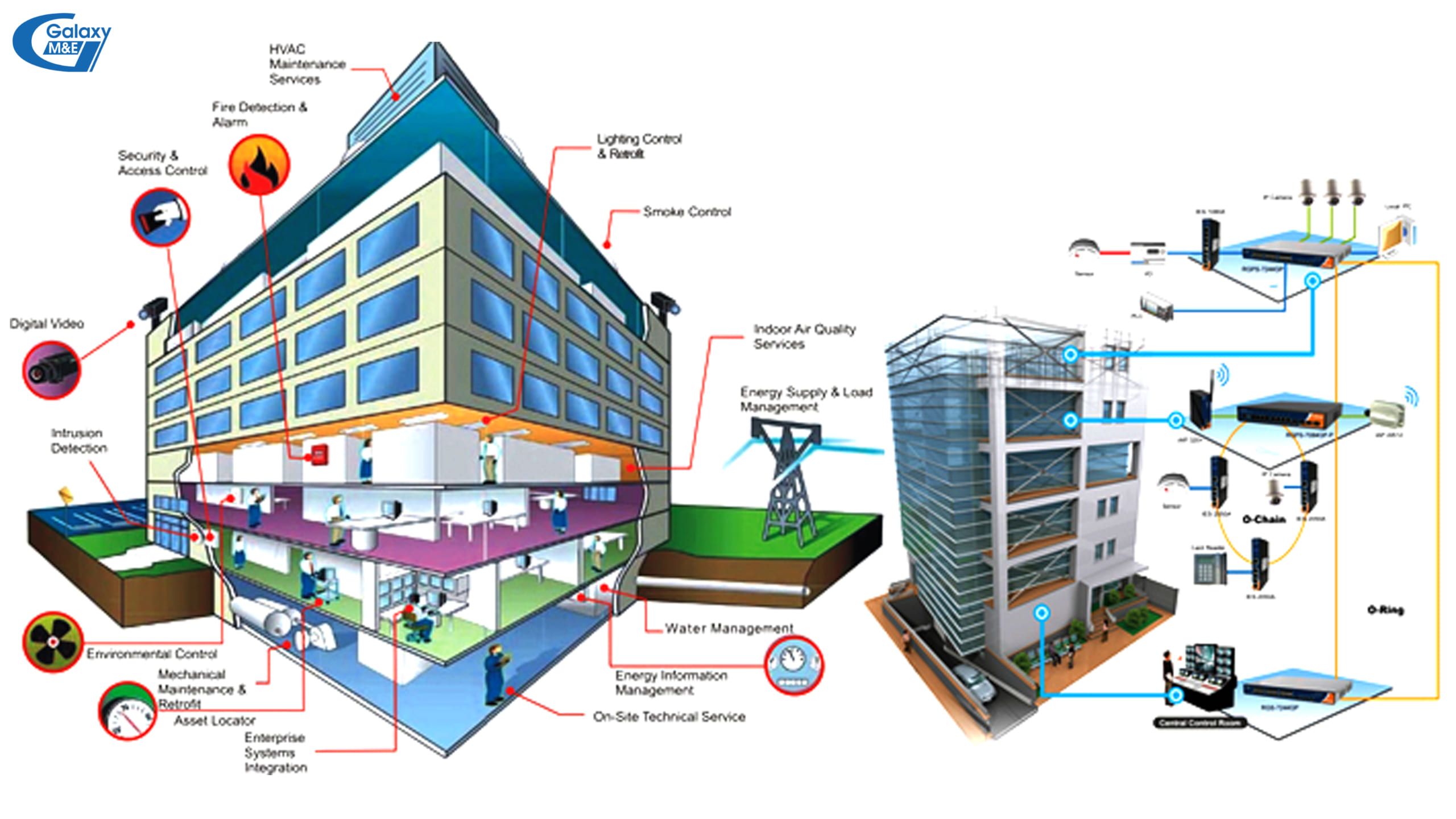 5 bước tiến hành thi công điện công trình