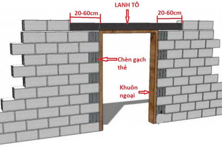 Kỹ thuật xây tường