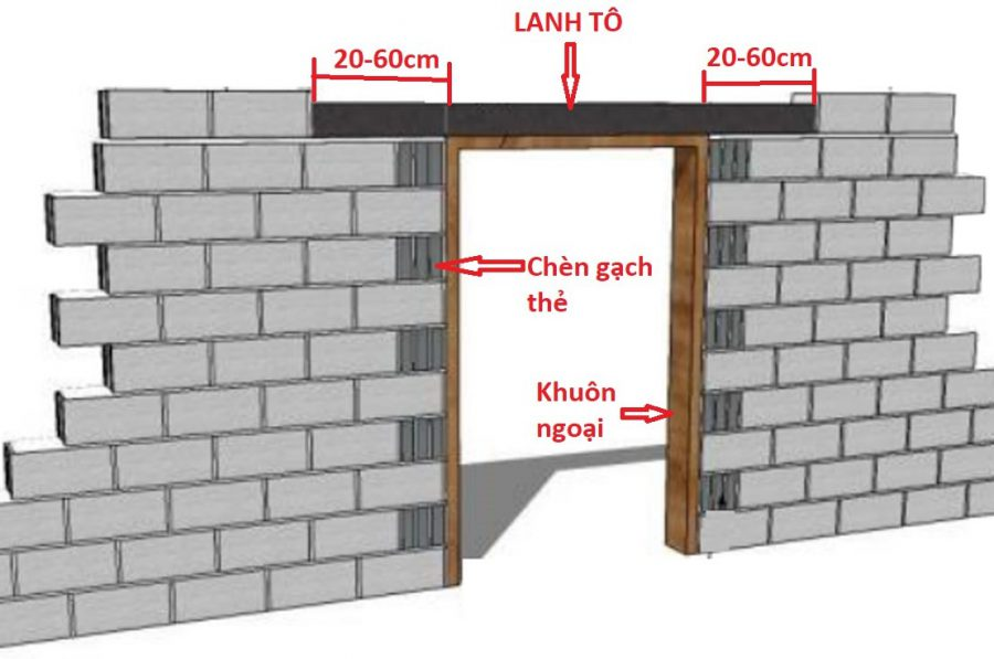 Xây tường gạch đúng kỹ thuật