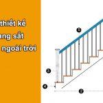 Bản vẽ cầu thang sắt