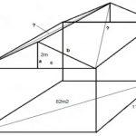 Cách tính diện tích mái tôn