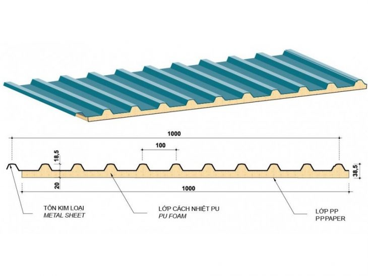 cấu tạo của tôn chống nóng cách nhiệt