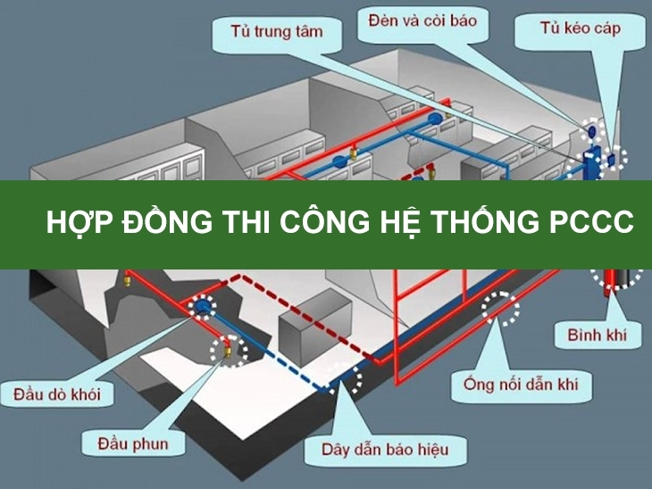 Hợp đồng thi công hệ thống phòng cháy chữa cháy
