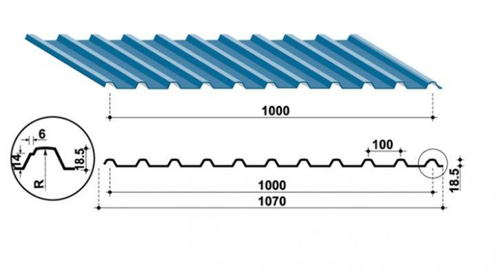 Kích thước tấm tôn lạnh 11 sóng vuông