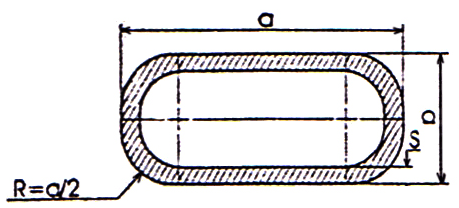 kích thước thép hộp hình Oval