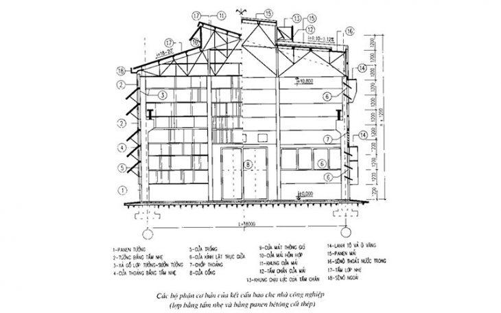 Bản vẽ mẫu nhà xưởng tiền chế cao tầng